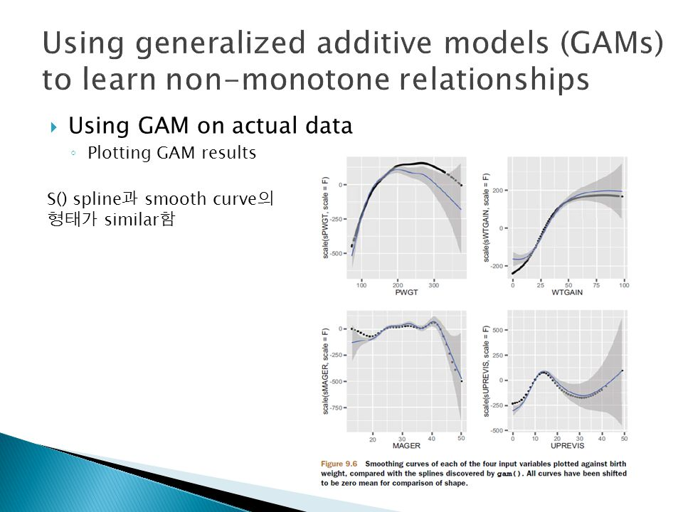  Using GAM on actual data ◦ Plotting GAM results S() spline 과 smooth curve 의 형태가 similar 함