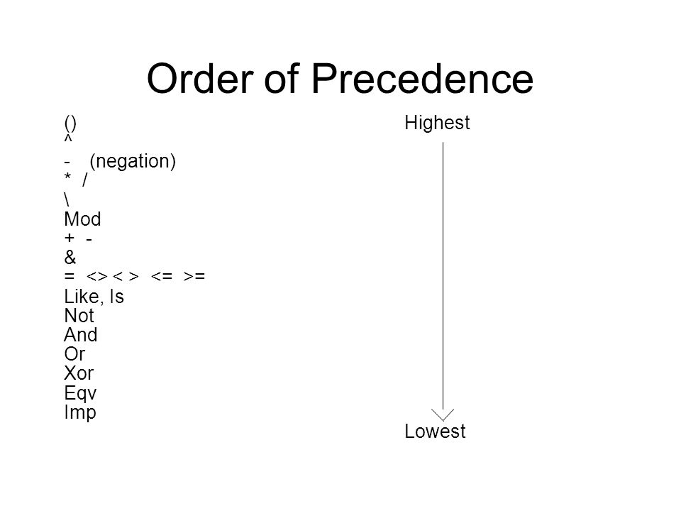 Order of Precedence ()Highest ^ -(negation) * / \ Mod + - & = <> = Like, Is Not And Or Xor Eqv Imp Lowest
