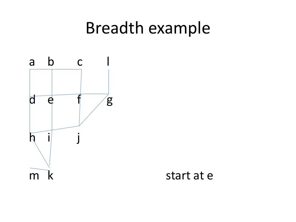 Breadth example abcl defg hij mkstart at e