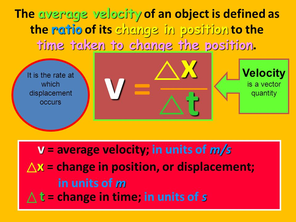 average velocity The average velocity of an object is defined as ratiochange in position the ratio of its change in position to the time taken to chan