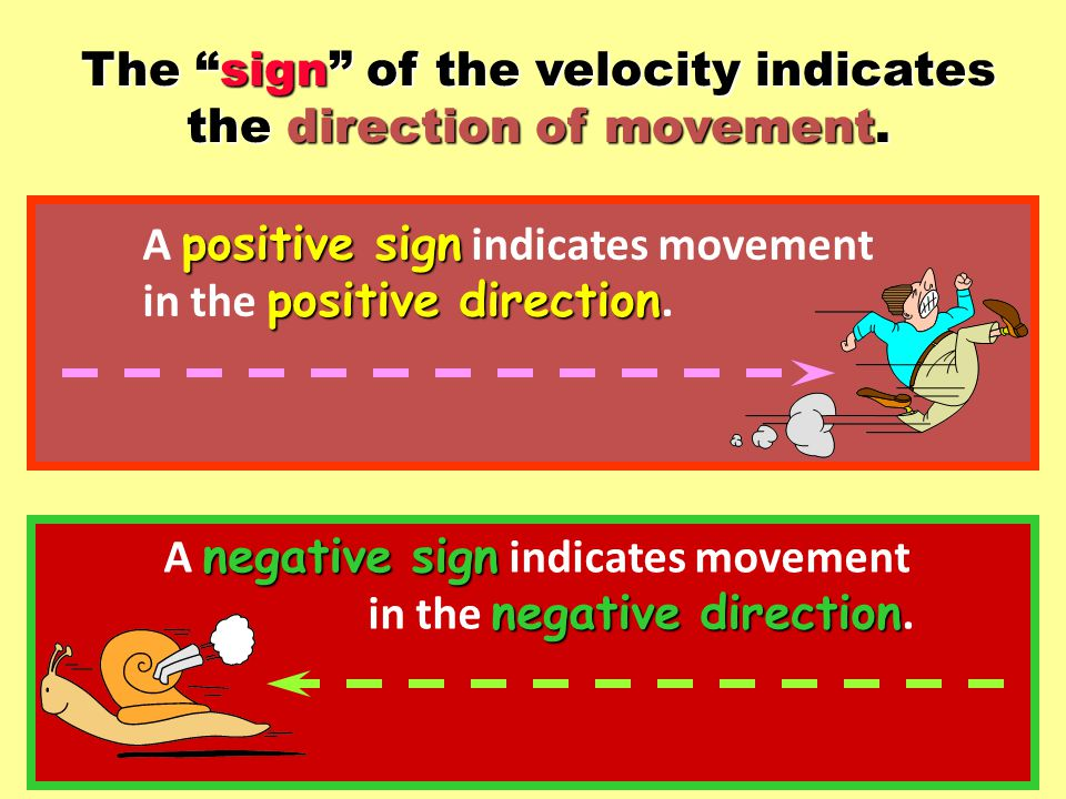 positive sign A positive sign indicates movement positive direction in the positive direction. negative sign A negative sign indicates movement negati
