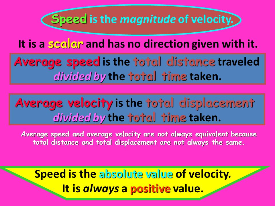 Speed Speed is the magnitude of velocity. scalar It is a scalar and has no direction given with it. Average speedtotal distance Average speed is the t