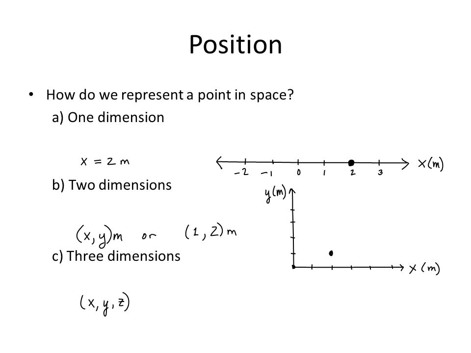 Position How do we represent a point in space? a) One dimension b) Two dimensions c) Three dimensions