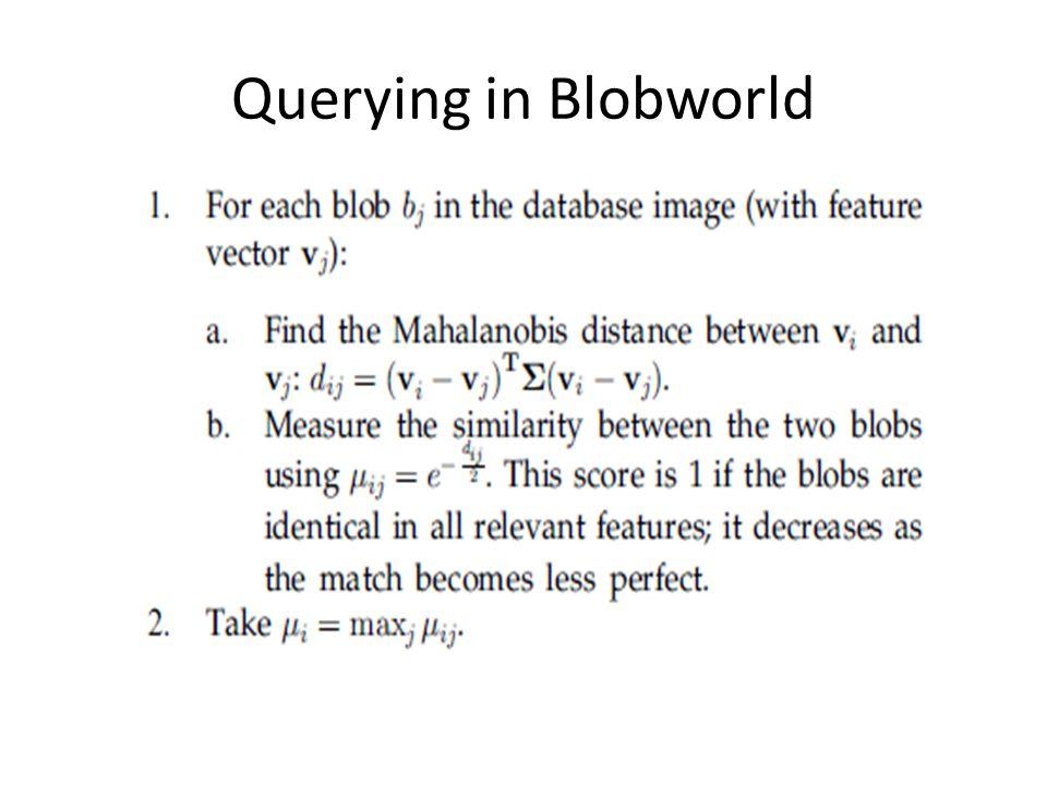 Querying in Blobworld
