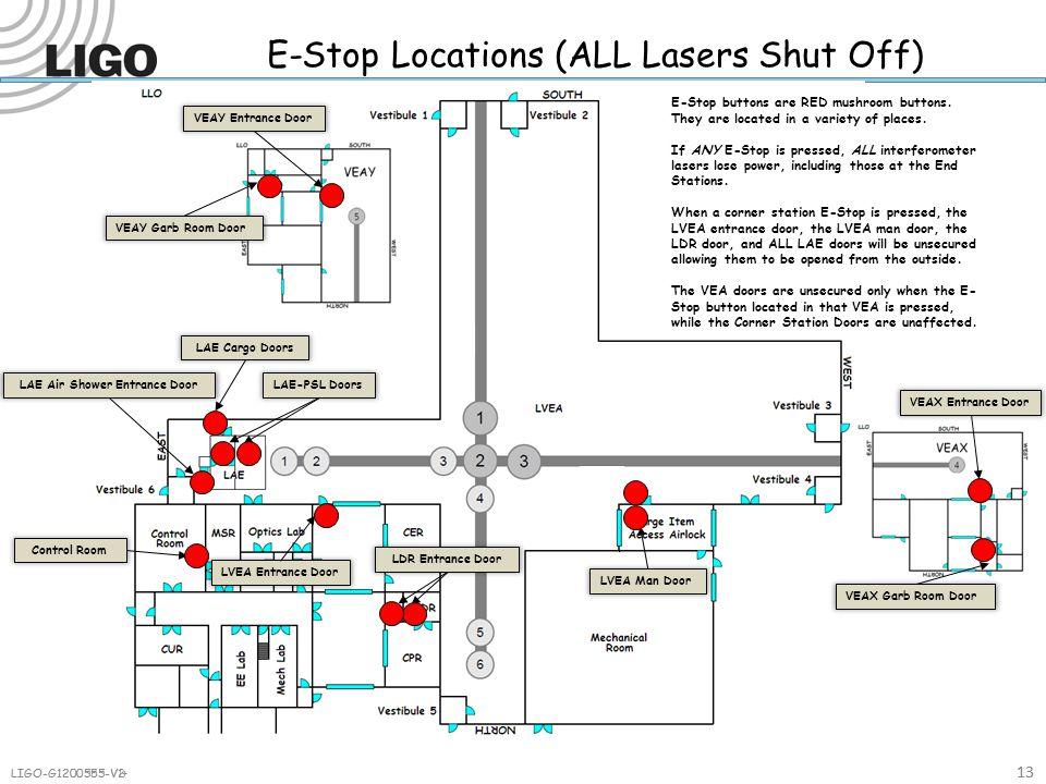 E-Stop Locations (ALL Lasers Shut Off) LVEA Entrance Door LDR Entrance Door LAE-PSL Doors 13 LIGO-G1200555-V2 Control Room LAE Cargo Doors LAE Air Shower Entrance Door VEAX Entrance Door 13 LIGO-G1200383-V1+ VEAY Entrance Door E-Stop buttons are RED mushroom buttons.