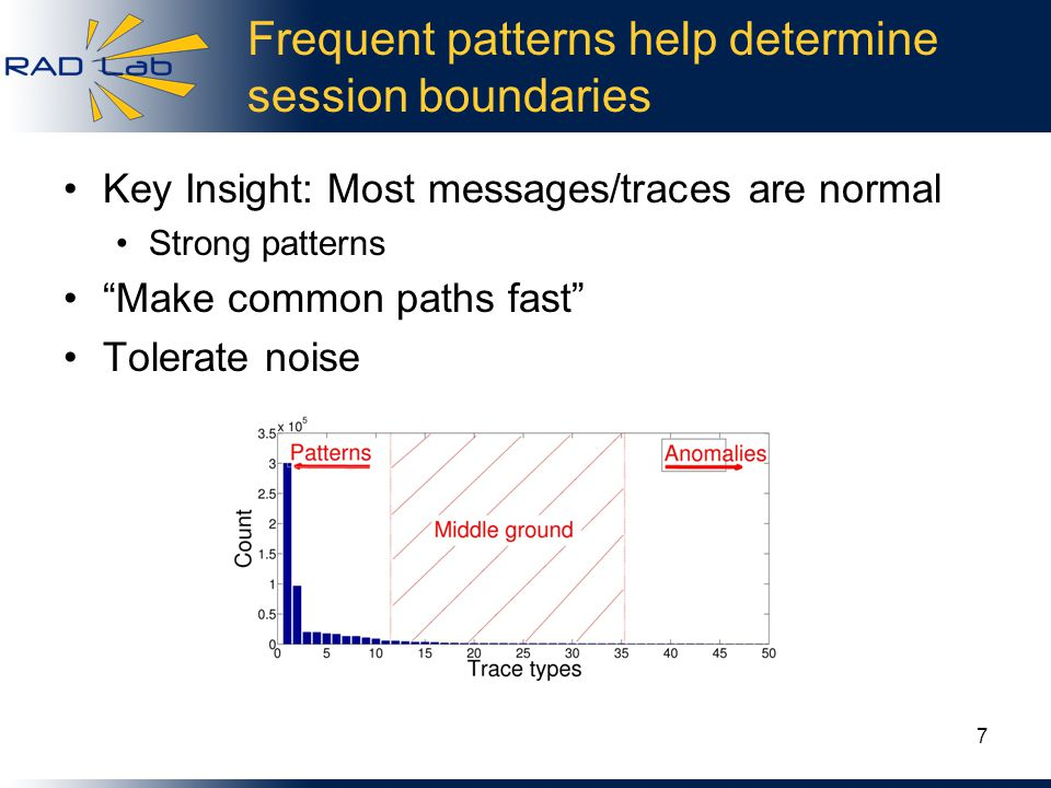 Frequent patterns help determine session boundaries Key Insight: Most messages/traces are normal Strong patterns Make common paths fast Tolerate noise 7
