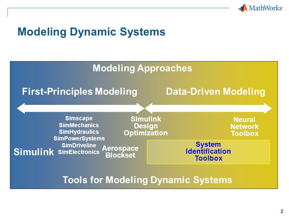 2 Modeling Dynamic Systems Data-Driven ModelingFirst-Principles Modeling Simscape SimMechanics SimHydraulics SimPowerSystems SimDriveline SimElectronics Aerospace Blockset Simulink Tools for Modeling Dynamic Systems Modeling Approaches Neural Network Toolbox Simulink Design Optimization System Identification Toolbox