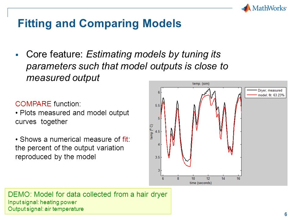 6 Fitting and Comparing Models  Core feature: Estimating models by tuning its parameters such that model outputs is close to measured output COMPARE function: Plots measured and model output curves together Shows a numerical measure of fit: the percent of the output variation reproduced by the model DEMO: Model for data collected from a hair dryer Input signal: heating power Output signal: air temperature