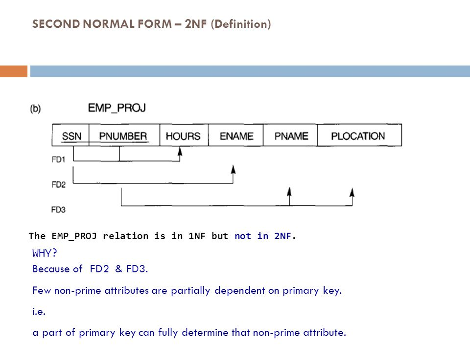 The EMP_PROJ relation is in 1NF but not in 2NF. Because of FD2 & FD3. Few non-prime attributes are partially dependent on primary key. i.e. a part of