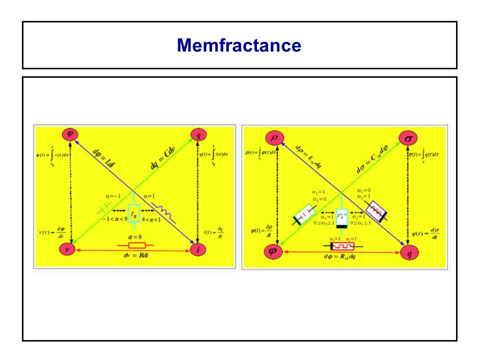 Memfractance
