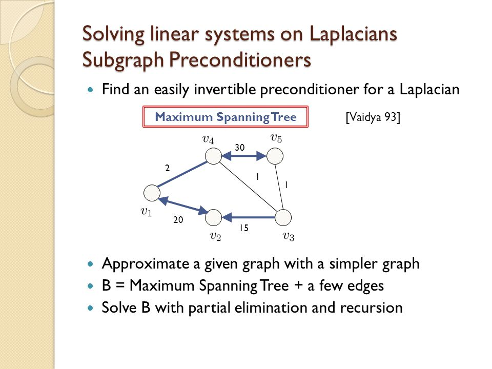 Solving linear systems on Laplacians Subgraph Preconditioners Find an easily invertible preconditioner for a Laplacian Approximate a given graph with a simpler graph B = Maximum Spanning Tree + a few edges Solve B with partial elimination and recursion Maximum Spanning Tree [Vaidya 93] 2 20 15 30 1 1