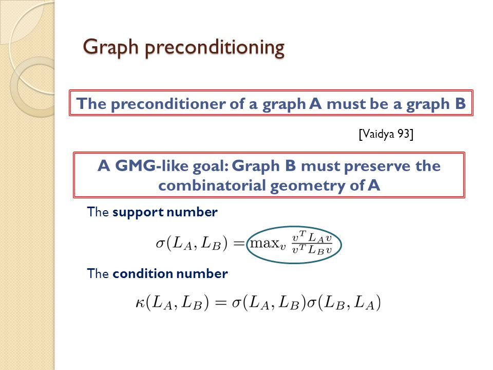 Graph preconditioning The support number The condition number The preconditioner of a graph A must be a graph B [Vaidya 93] A GMG-like goal: Graph B must preserve the combinatorial geometry of A