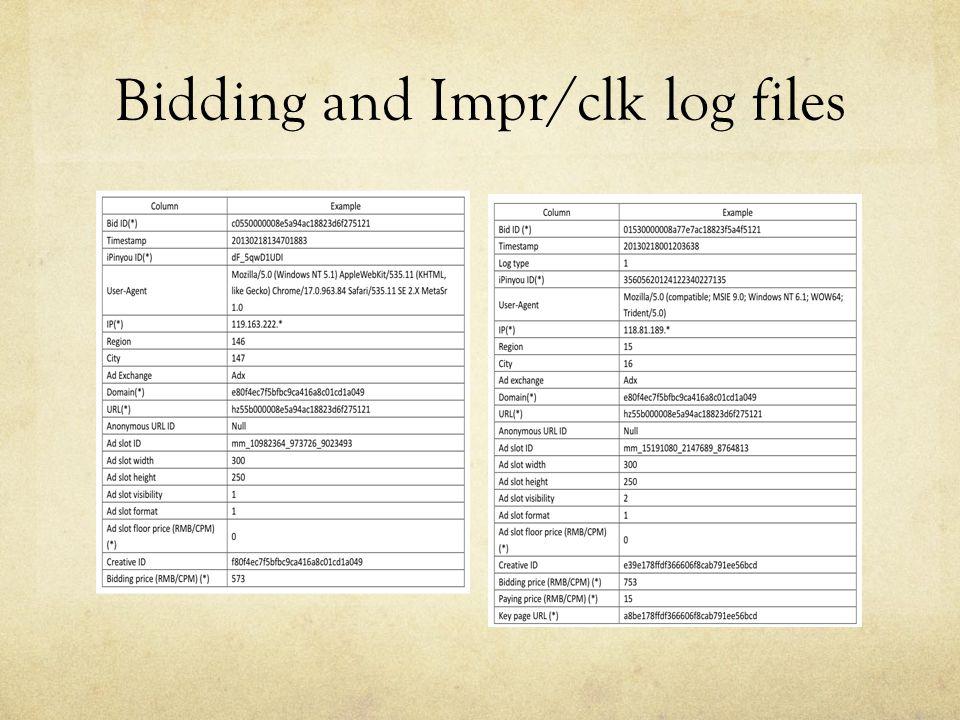 Bidding and Impr/clk log files