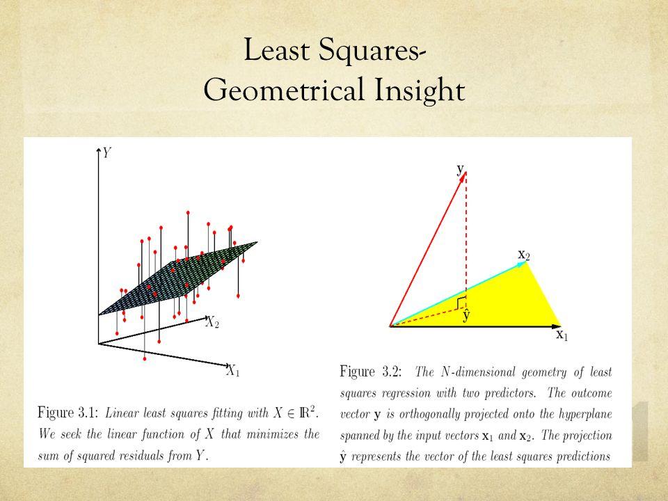 21 Least Squares- Geometrical Insight