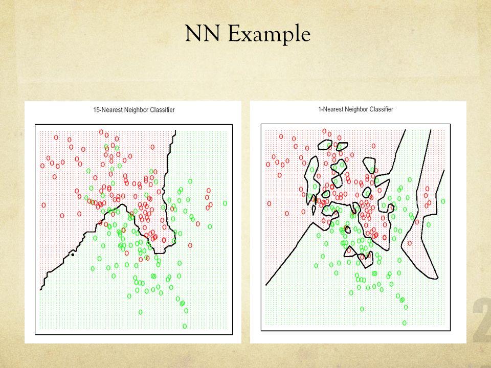 24 NN Example