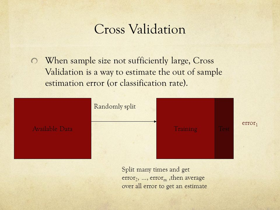 Cross Validation When sample size not sufficiently large, Cross Validation is a way to estimate the out of sample estimation error (or classification
