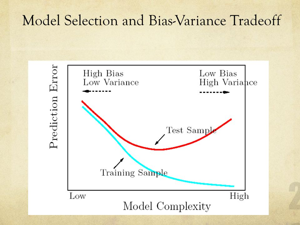 28 Model Selection and Bias-Variance Tradeoff