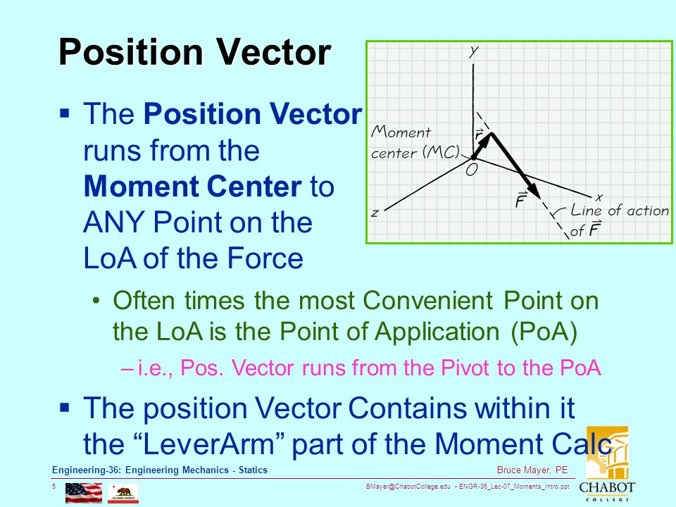 BMayer@ChabotCollege.edu ENGR-36_Lec-07_Moments_Intro.ppt 5 Bruce Mayer, PE Engineering-36: Engineering Mechanics - Statics Position Vector  The Position Vector runs from the Moment Center to ANY Point on the LoA of the Force Often times the most Convenient Point on the LoA is the Point of Application (PoA) –i.e., Pos.