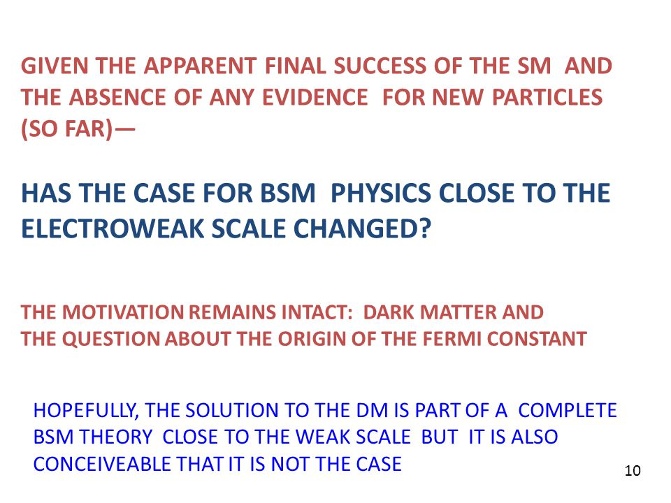 GIVEN THE APPARENT FINAL SUCCESS OF THE SM AND THE ABSENCE OF ANY EVIDENCE FOR NEW PARTICLES (SO FAR)— HAS THE CASE FOR BSM PHYSICS CLOSE TO THE ELECT