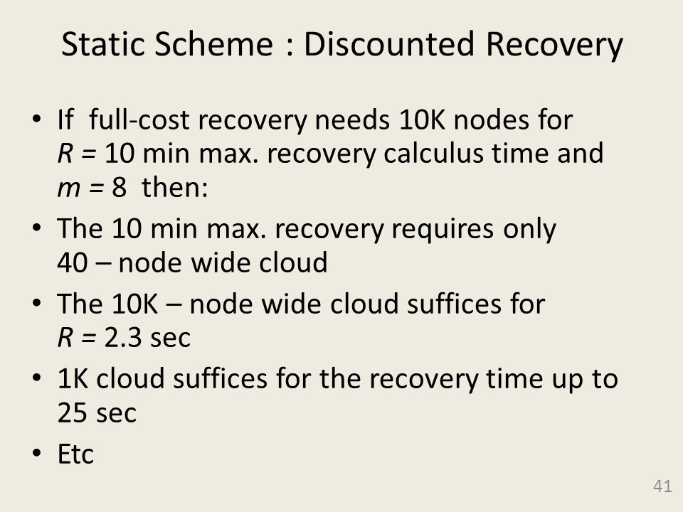 Static Scheme : Discounted Recovery If full-cost recovery needs 10K nodes for R = 10 min max.