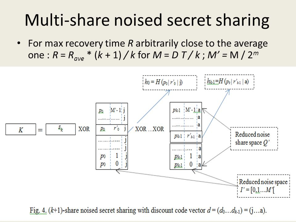Multi-share noised secret sharing 57 For max recovery time R arbitrarily close to the average one : R = R ave * (k + 1) / k for M = D T / k ; M' = M / 2 m