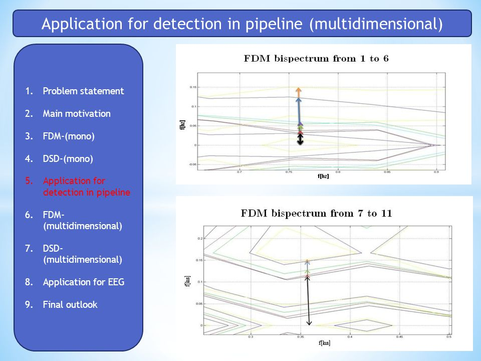 Application for detection in pipeline (multidimensional) 1.Problem statement 2.Main motivation 3.FDM-(mono) 4.DSD-(mono) 5.Application for detection in pipeline 6.FDM- (multidimensional) 7.DSD- (multidimensional) 8.Application for EEG 9.Final outlook