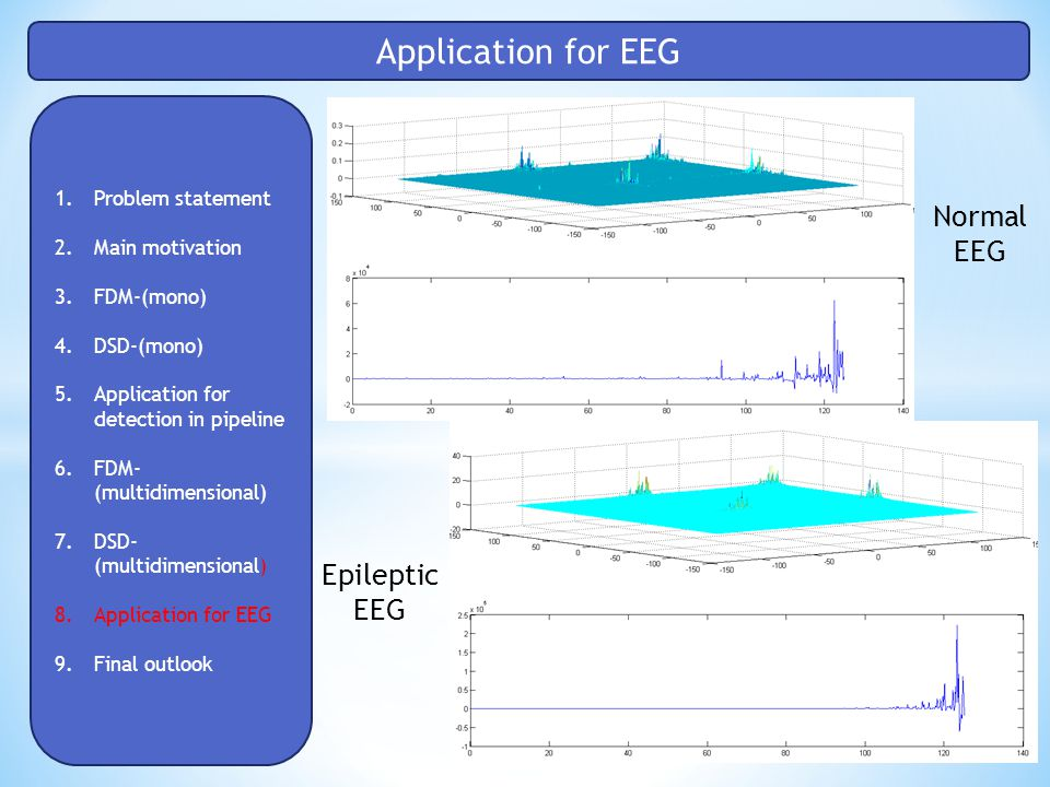 Application for EEG 1.Problem statement 2.Main motivation 3.FDM-(mono) 4.DSD-(mono) 5.Application for detection in pipeline 6.FDM- (multidimensional) 7.DSD- (multidimensional) 8.Application for EEG 9.Final outlook Normal EEG Epileptic EEG