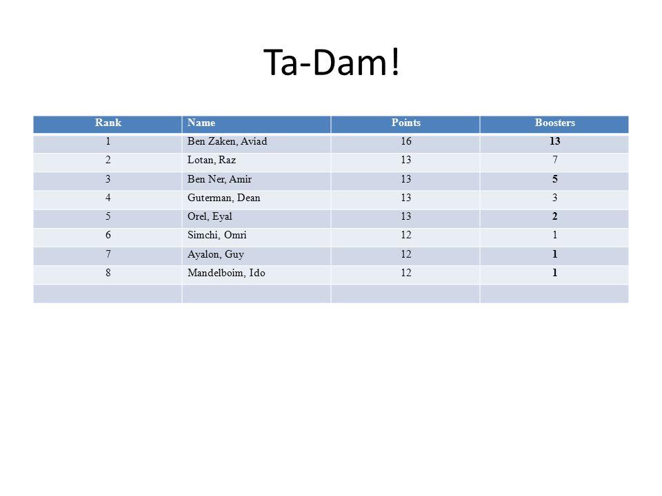 Ta-Dam.