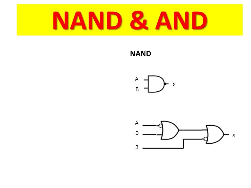 NAND A 0 B x A B x NAND & AND