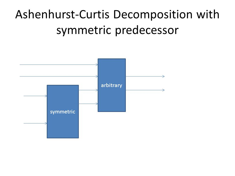 Ashenhurst-Curtis Decomposition with symmetric predecessor arbitrary symmetric