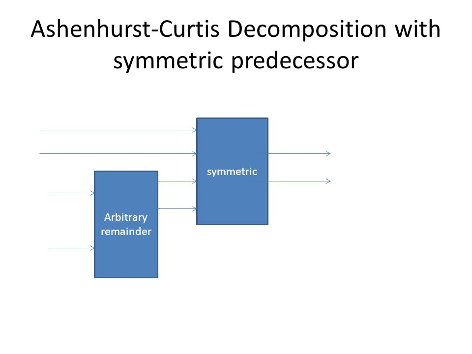 Ashenhurst-Curtis Decomposition with symmetric predecessor symmetric Arbitrary remainder