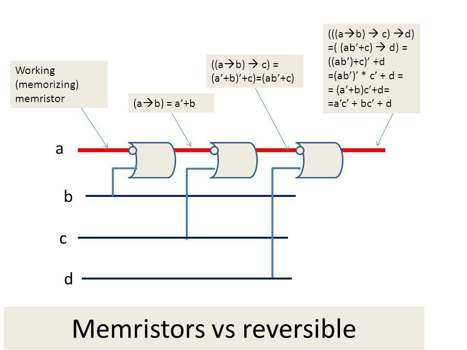 Memristors vs reversible a b c d Working (memorizing) memristor (a  b) = a'+b ((a  b)  c) = (a'+b)'+c)=(ab'+c) (((a  b)  c)  d) =( (ab'+c)  d) = ((ab')+c)' +d =(ab')' * c' + d = = (a'+b)c'+d= =a'c' + bc' + d