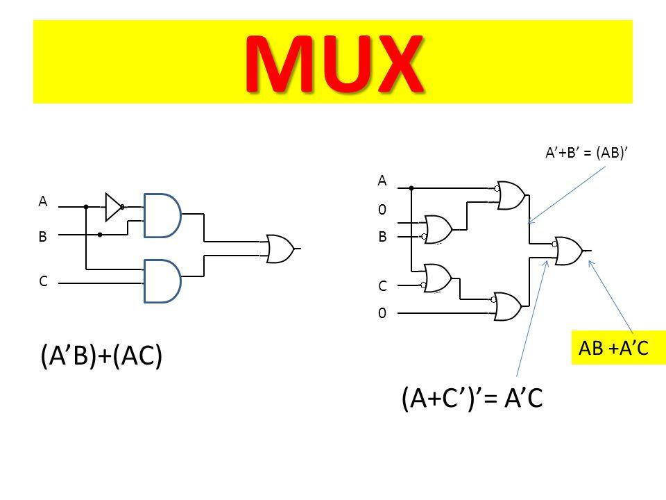 MUX A C B 0 A B C 0 (A'B)+(AC) (A+C')'= A'C A'+B' = (AB)' AB +A'C