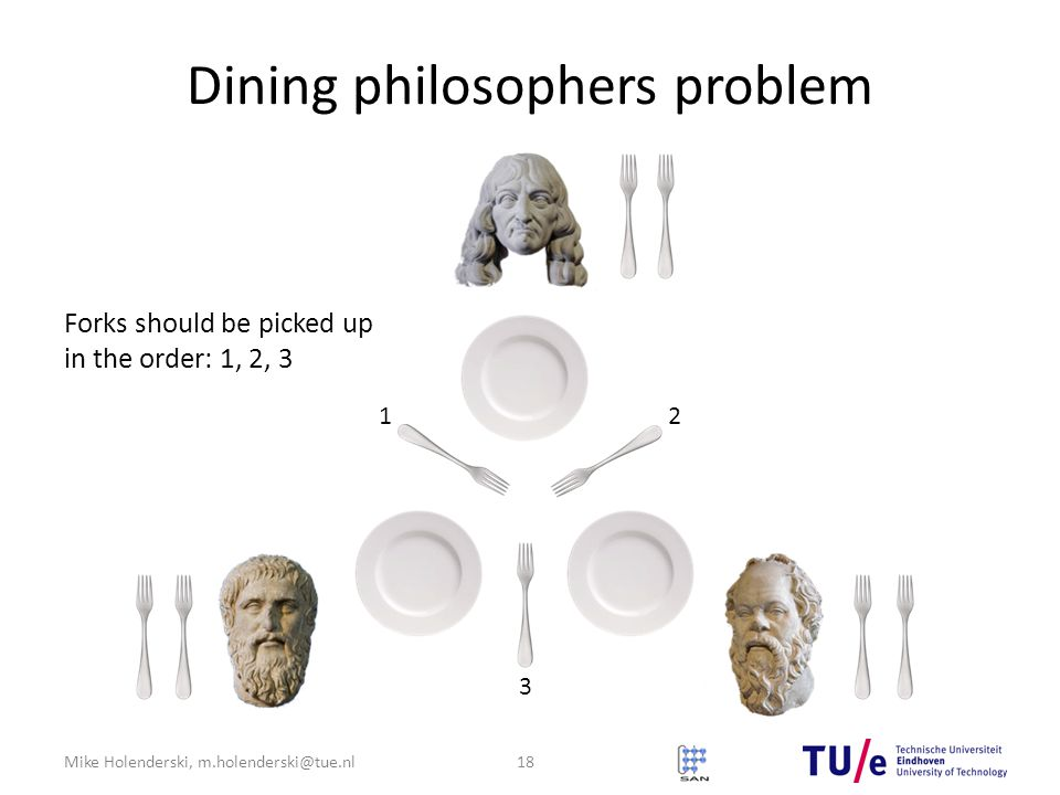 Mike Holenderski, m.holenderski@tue.nl Dining philosophers problem 18 2 3 1 Forks should be picked up in the order: 1, 2, 3