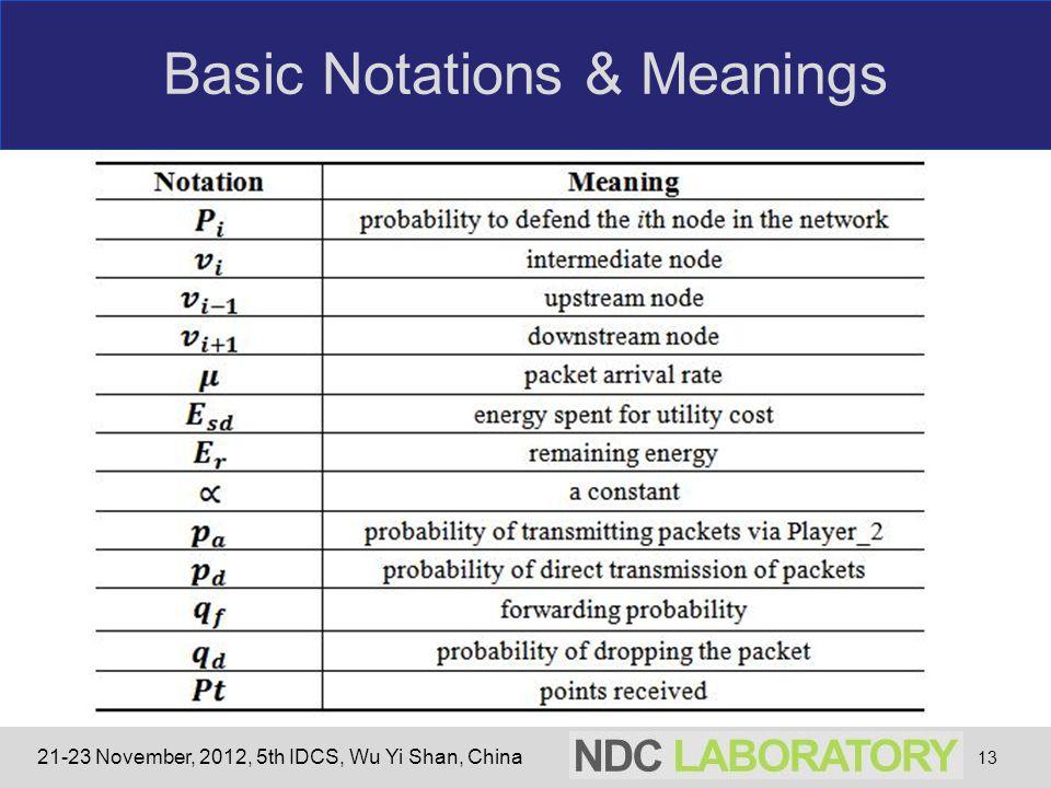 21-23 November, 2012, 5th IDCS, Wu Yi Shan, China Basic Notations & Meanings 13