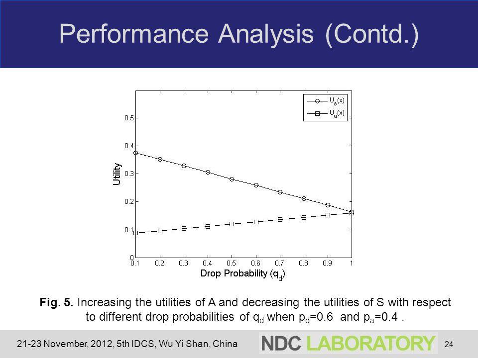21-23 November, 2012, 5th IDCS, Wu Yi Shan, China Performance Analysis (Contd.) 24 Fig. 5. Increasing the utilities of A and decreasing the utilities