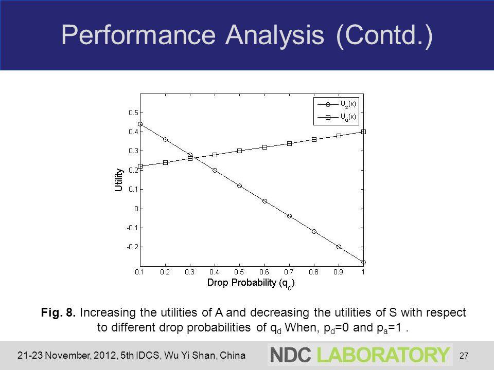 21-23 November, 2012, 5th IDCS, Wu Yi Shan, China Performance Analysis (Contd.) 27 Fig. 8. Increasing the utilities of A and decreasing the utilities