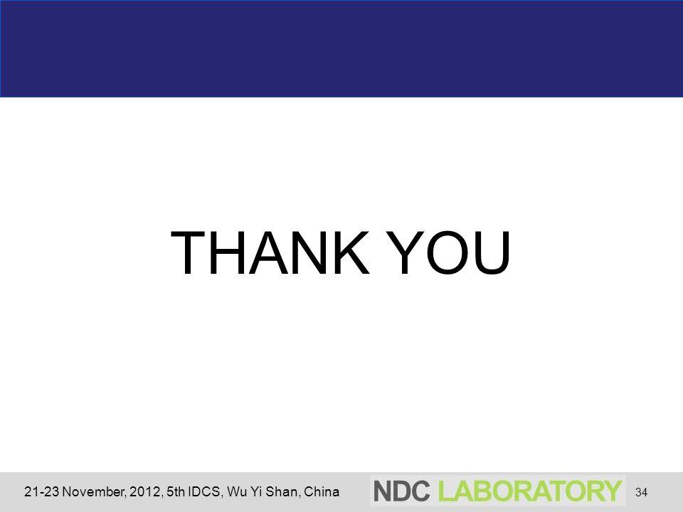 21-23 November, 2012, 5th IDCS, Wu Yi Shan, China THANK YOU 34