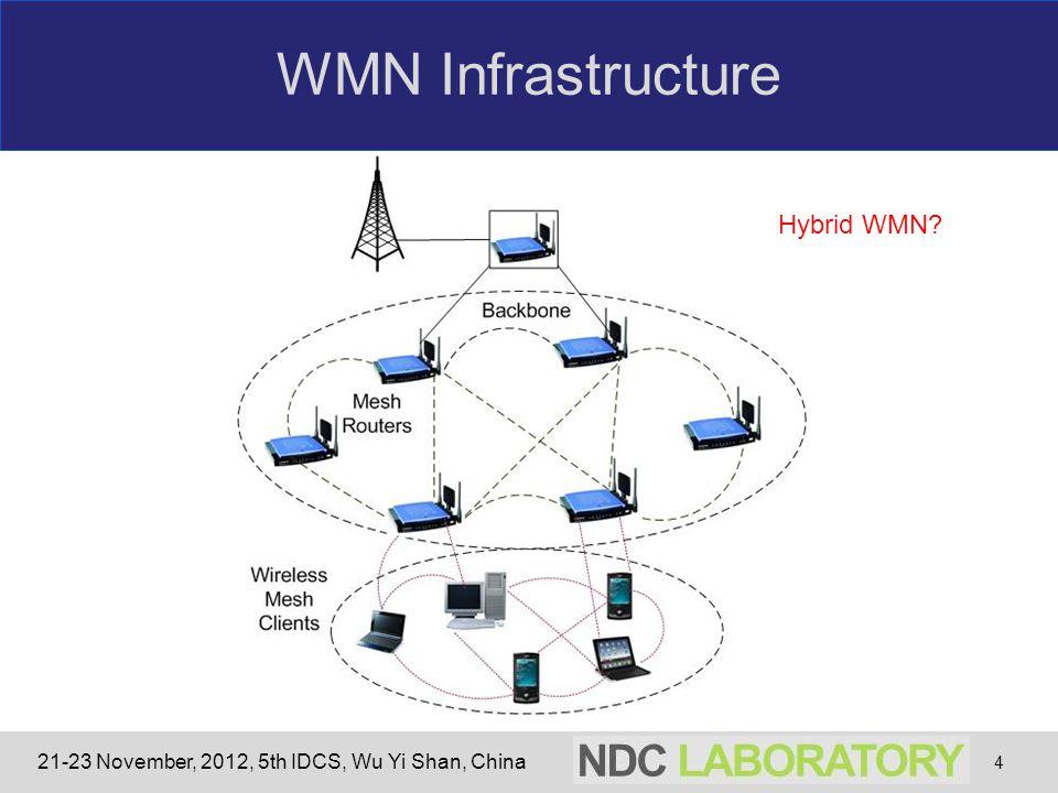21-23 November, 2012, 5th IDCS, Wu Yi Shan, China WMN Infrastructure 4 Hybrid WMN?