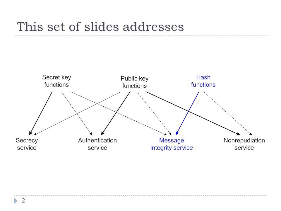 This set of slides addresses 2