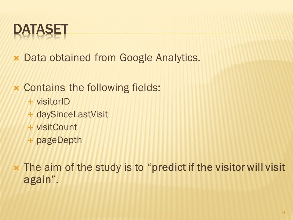  Data obtained from Google Analytics.