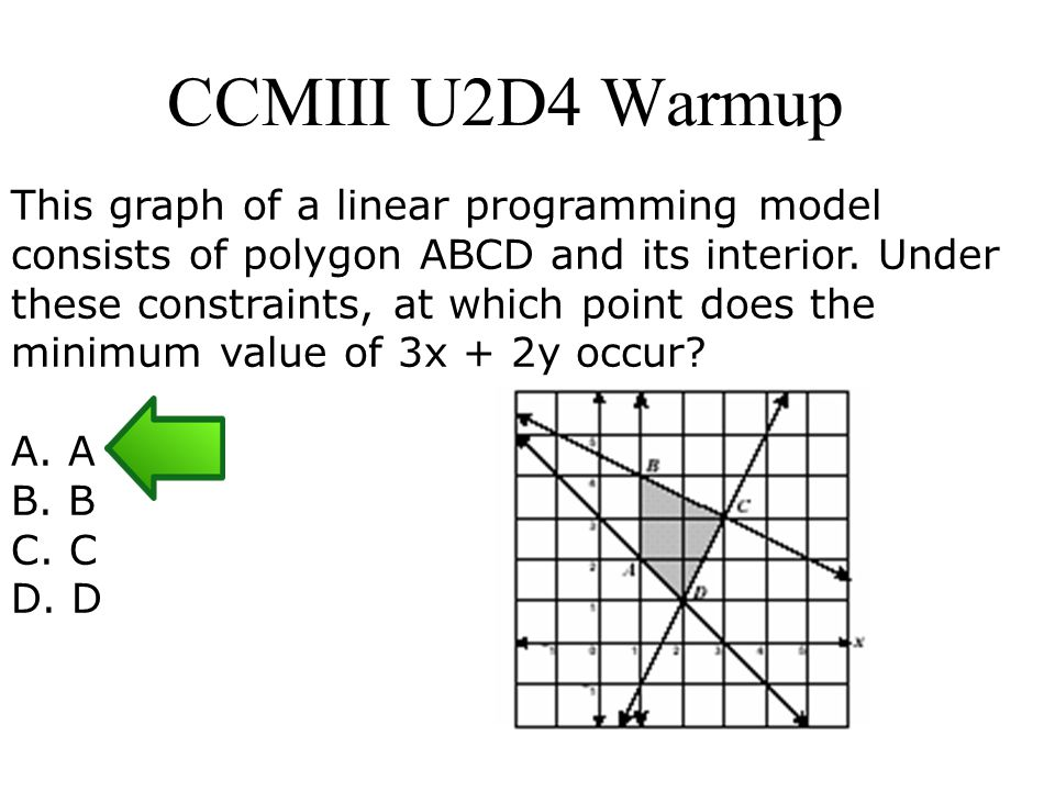 CCMIII U2D4 Warmup This graph of a linear programming model consists of polygon ABCD and its interior.
