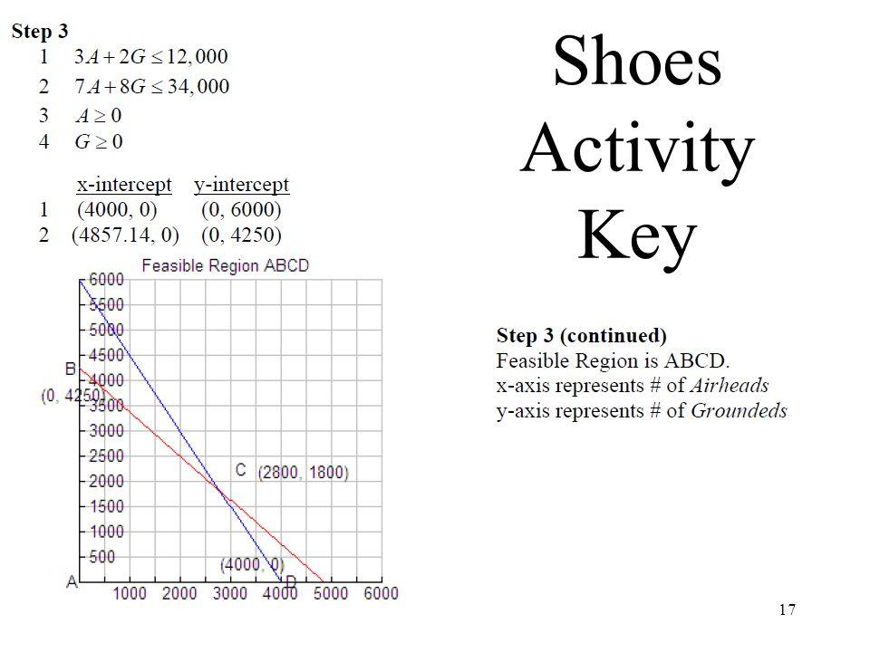 17 Shoes Activity Key