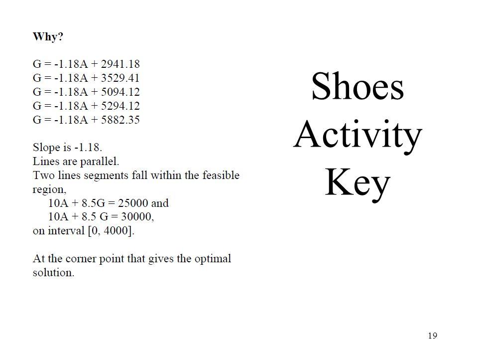 19 Shoes Activity Key