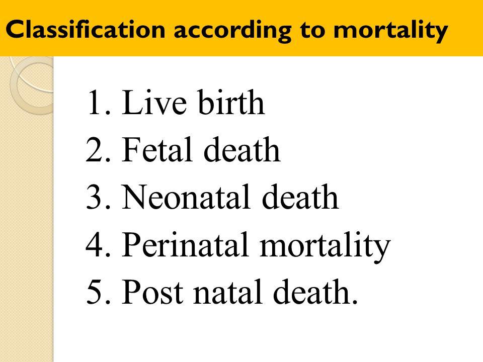 Classification according to mortality 1. Live birth 2.