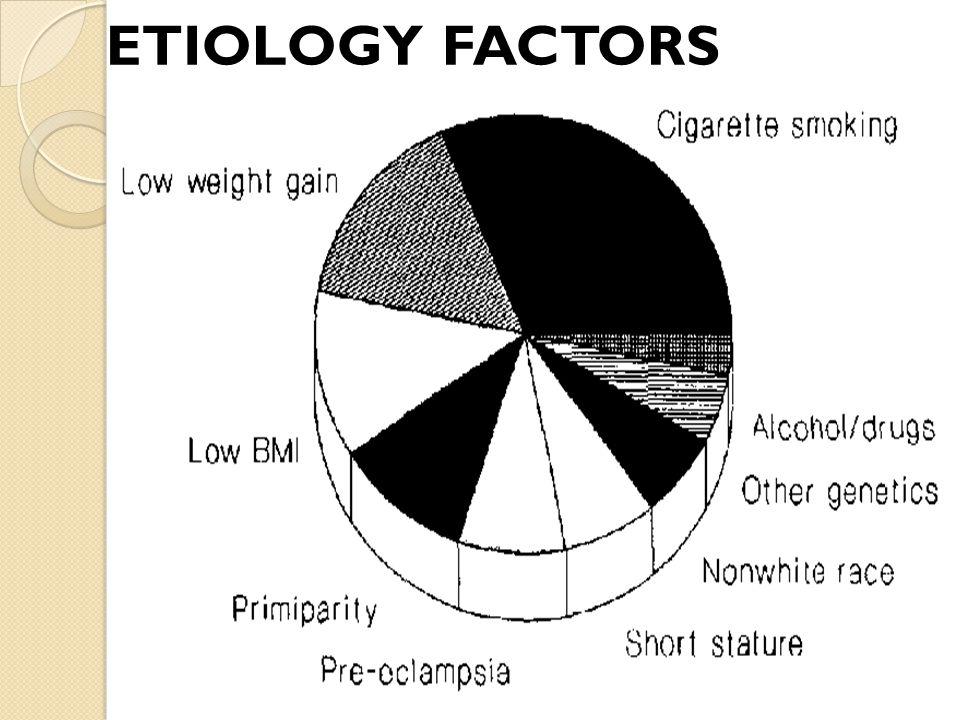 ETIOLOGY FACTORS
