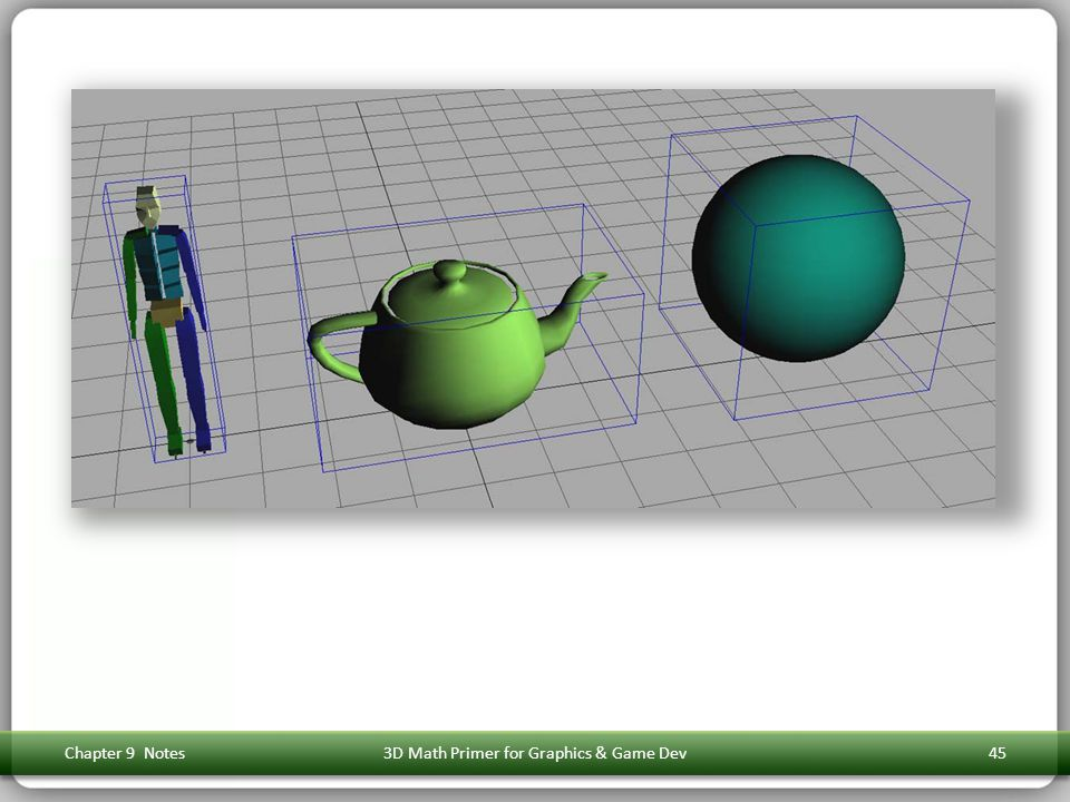 Chapter 9 Notes3D Math Primer for Graphics & Game Dev45