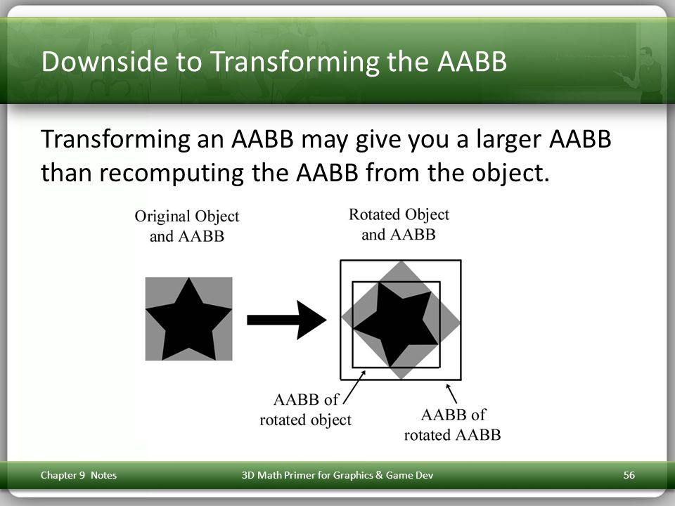 Downside to Transforming the AABB Transforming an AABB may give you a larger AABB than recomputing the AABB from the object.
