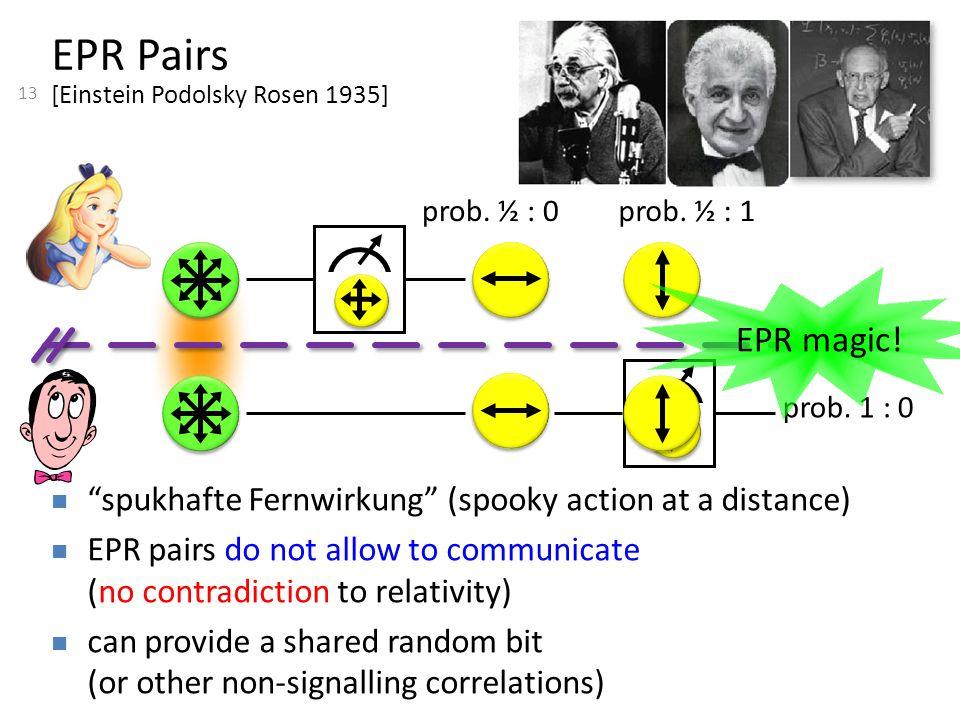 13 EPR Pairs prob. ½ : 0prob. ½ : 1 prob.