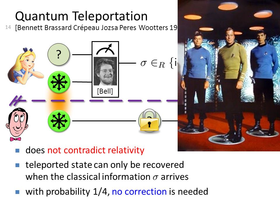 14 Quantum Teleportation [Bennett Brassard Crépeau Jozsa Peres Wootters 1993] does not contradict relativity teleported state can only be recovered when the classical information ¾ arrives with probability 1/4, no correction is needed [Bell]
